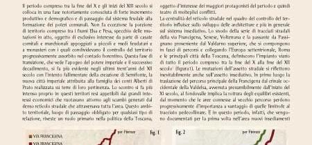 Dal sistema feudale al contado fiorentino