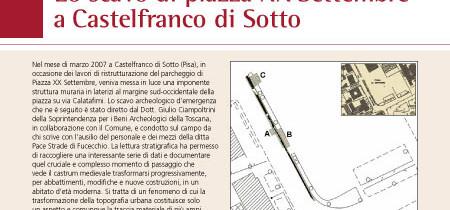 Il destino delle mura del castrum a Castelfranco di Sotto